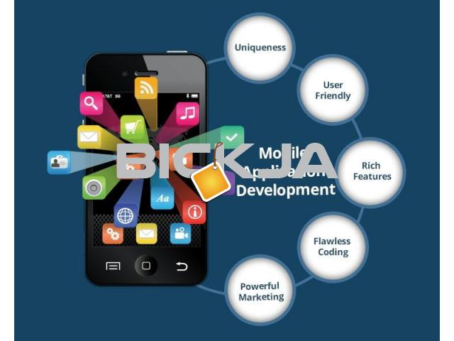Web Design Dubai, Website Development Company Dubai, UAE eTCS - 3/4