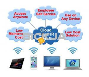 Cloudbase HR Payroll Software in Dubai